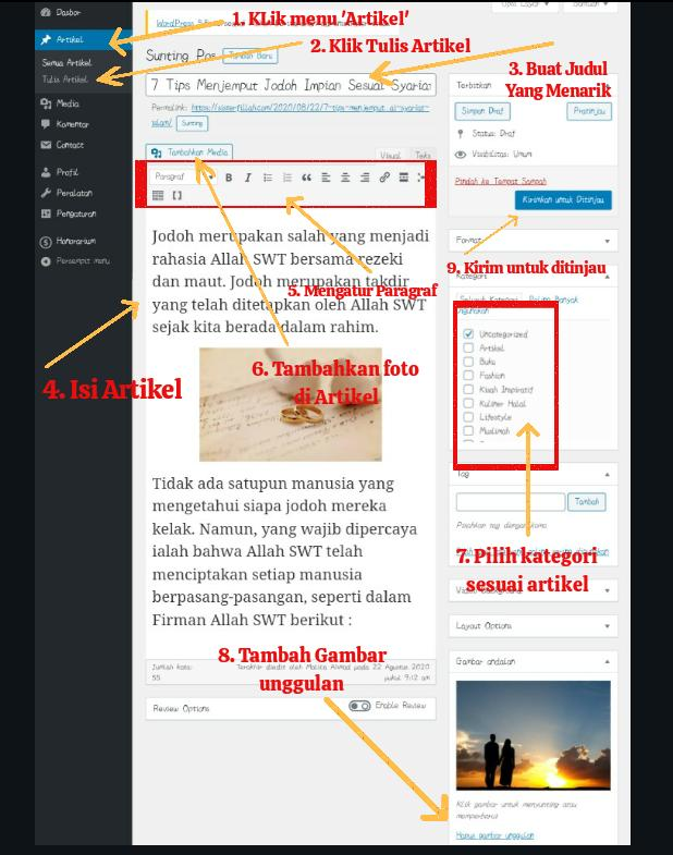 Cara Mengiri Artikel